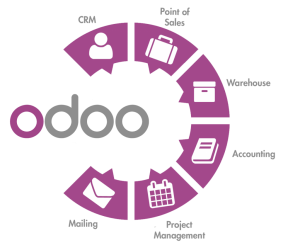 ODOO Development