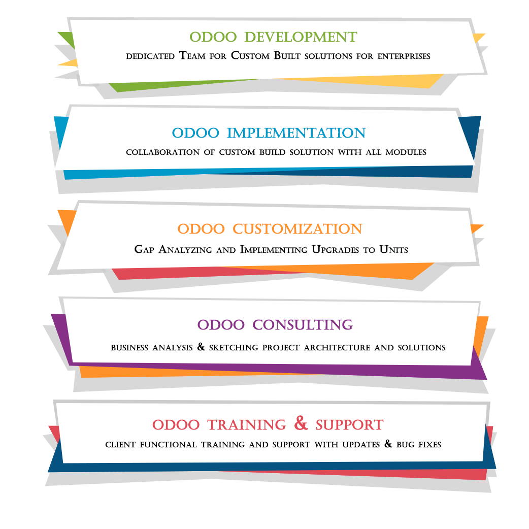Odoo Kochi – Odoo Development Company Kochi | Techversant