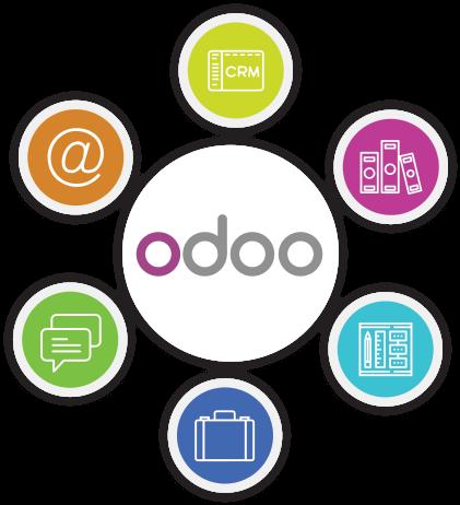 odoo development company
